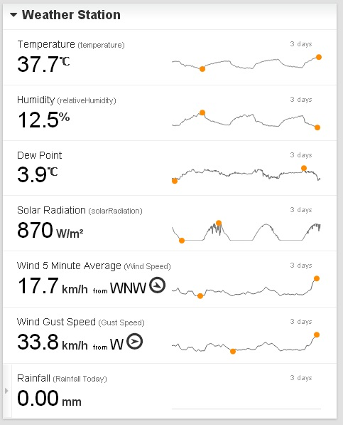 weather station data1